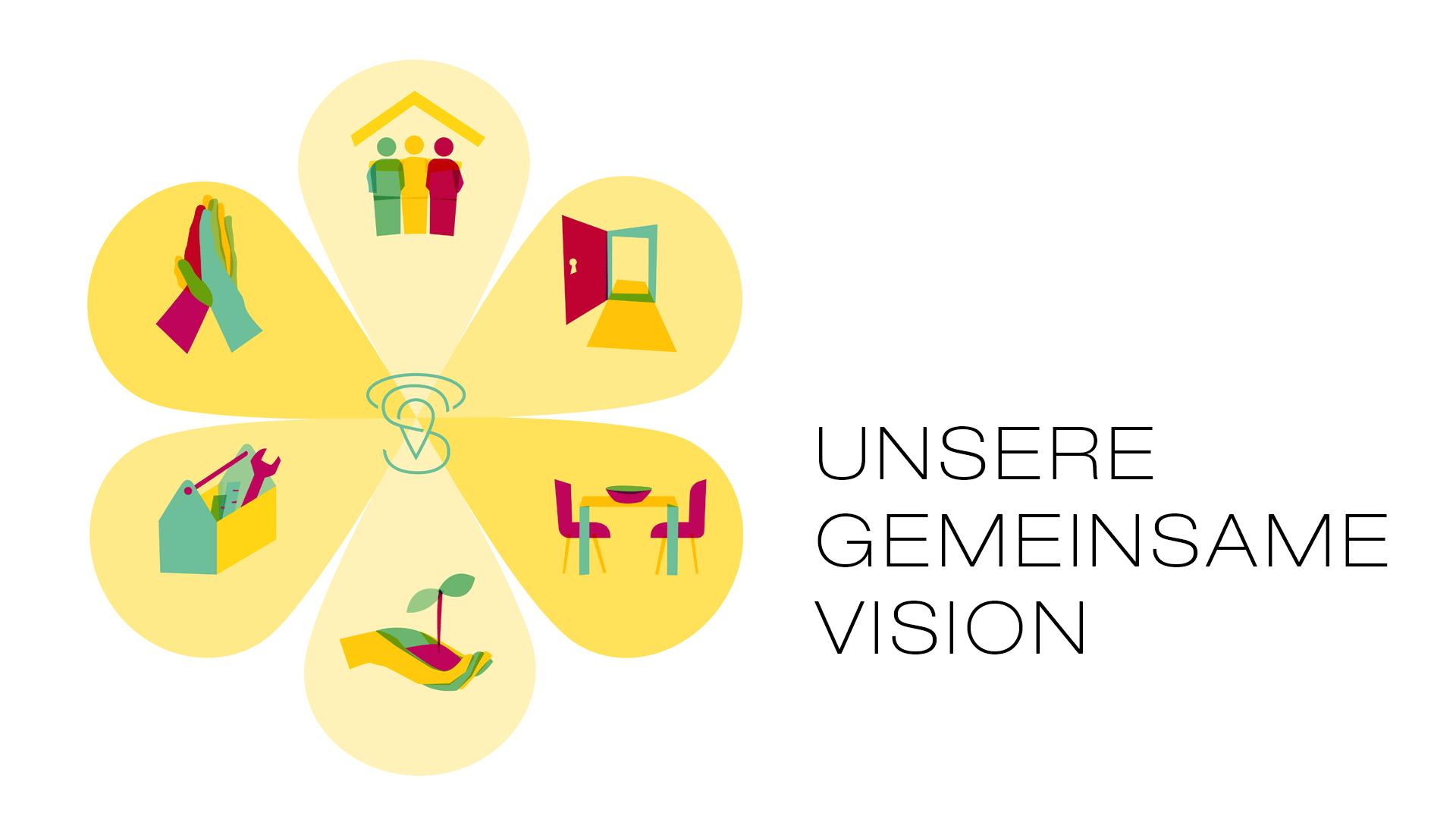 Unsere Vision – unser gemeinsames Haus